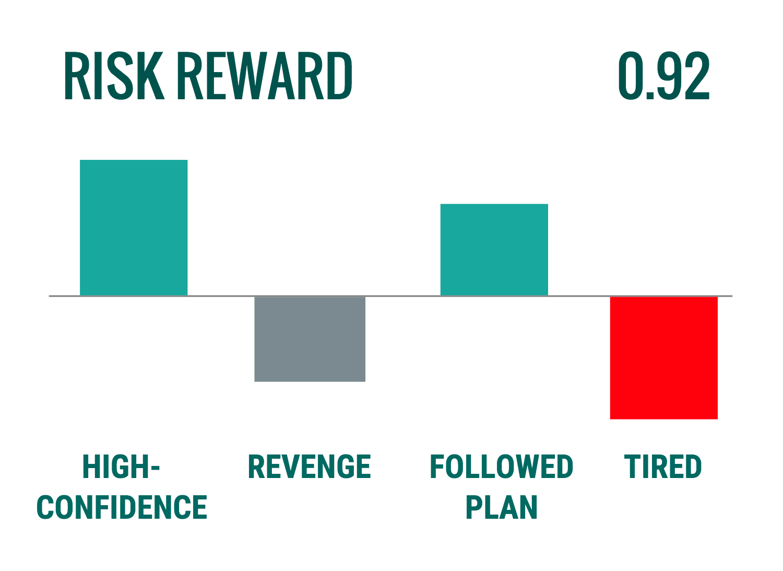 Risk+Reward