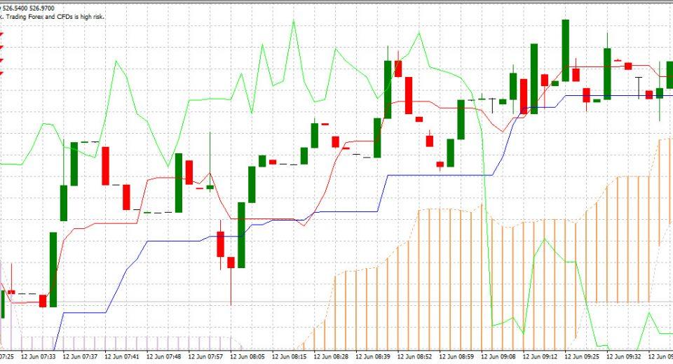 btc hangulat index