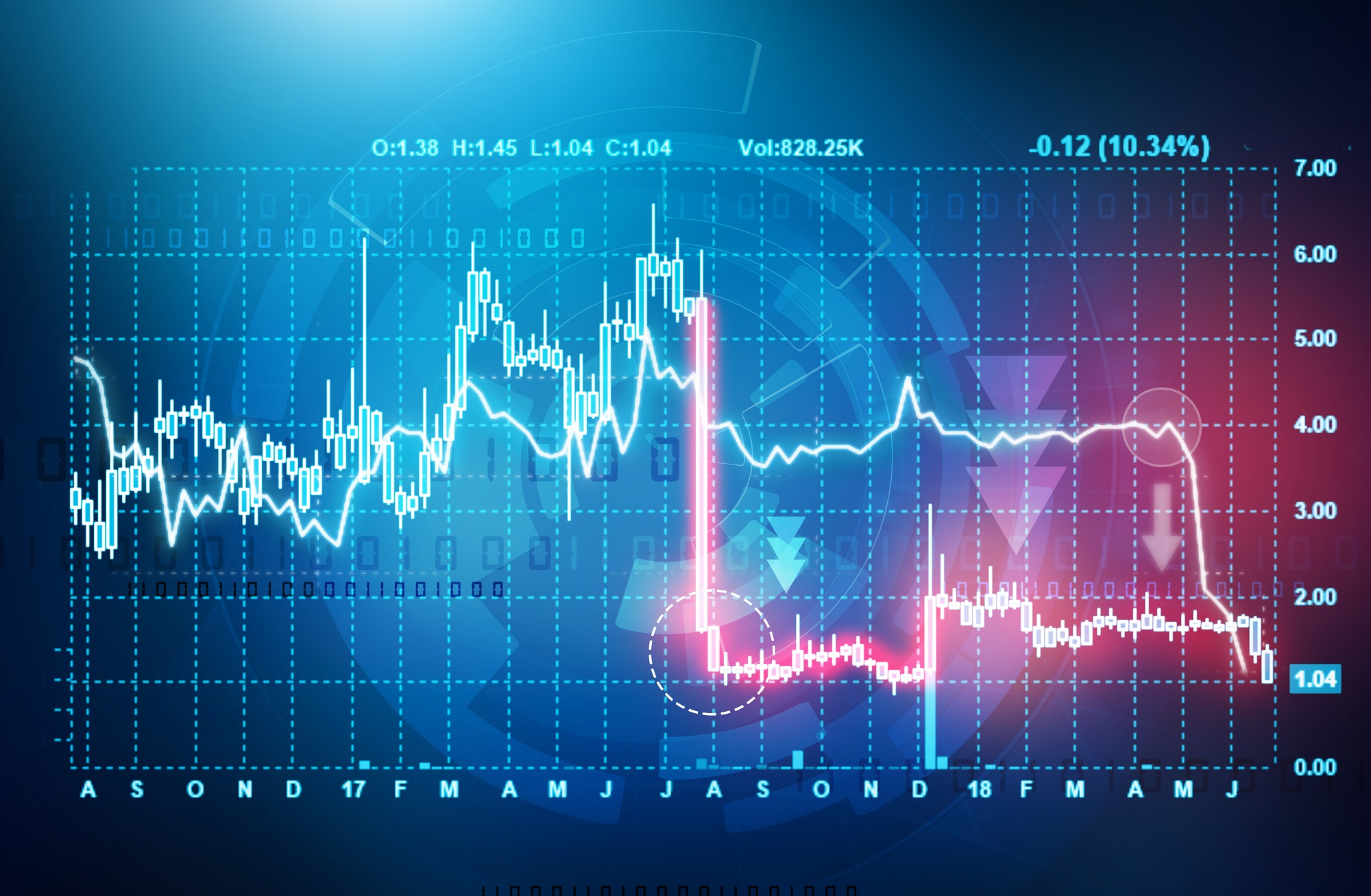 Why Do Stock Markets Crash? - Blackwell Global