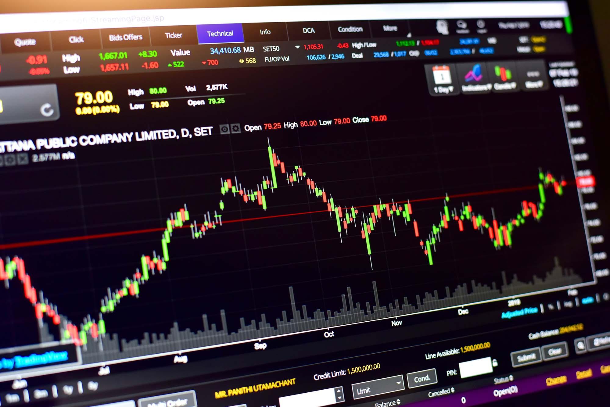 möglichkeiten geld zu verdienen 2021 cfd trading indikatoren