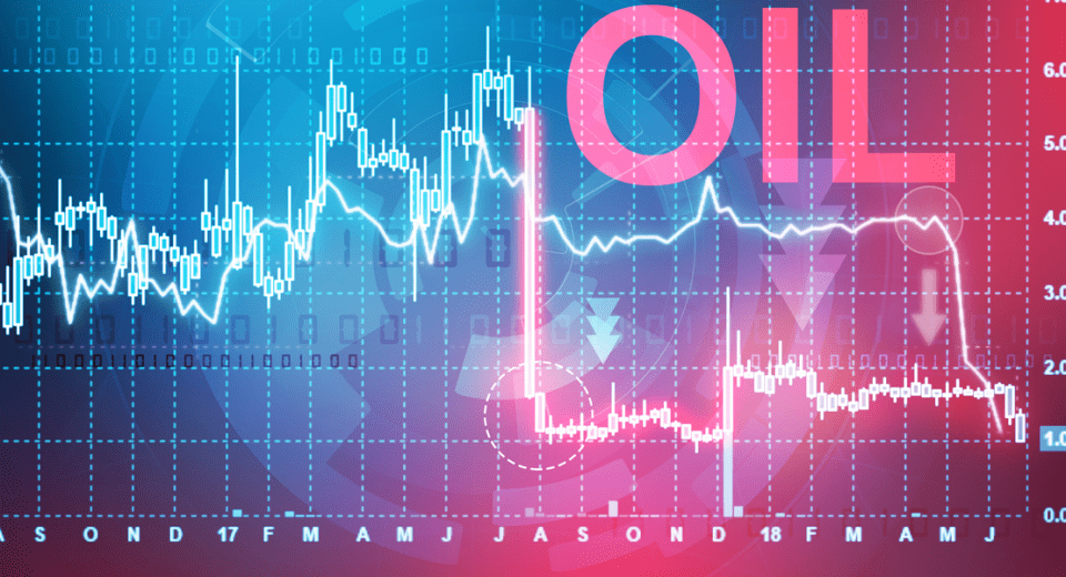 Oil Price Crash - Blackwell Global - Forex Broker