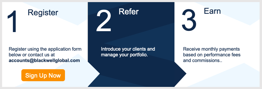 How our Money Manager Programme works